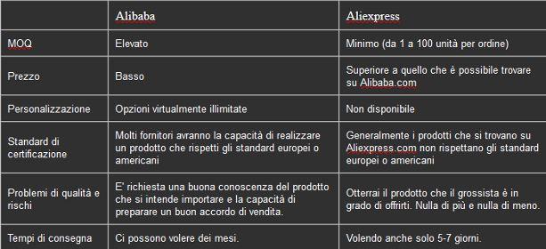 aliexpress-alibaba